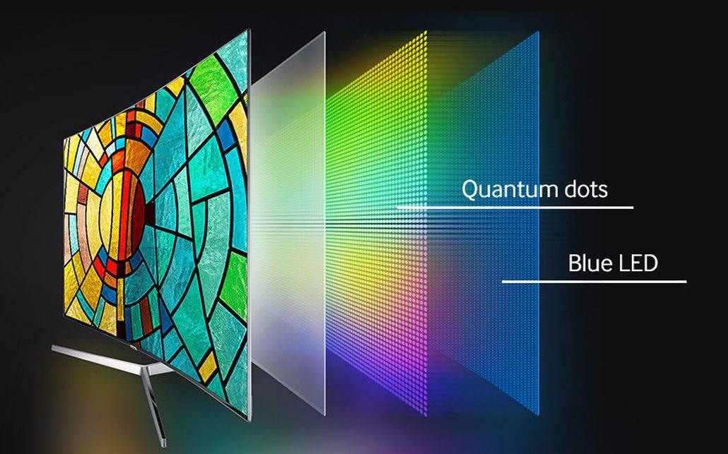 smansung-qled-tvs-quantum dots